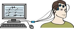 EEG-Hirnstrommessung