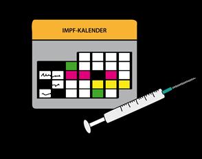 Impfkalender mit Spritze