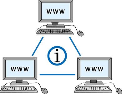 Drei Computer, die miteinander verbunden sind und das Internet repräsentieren