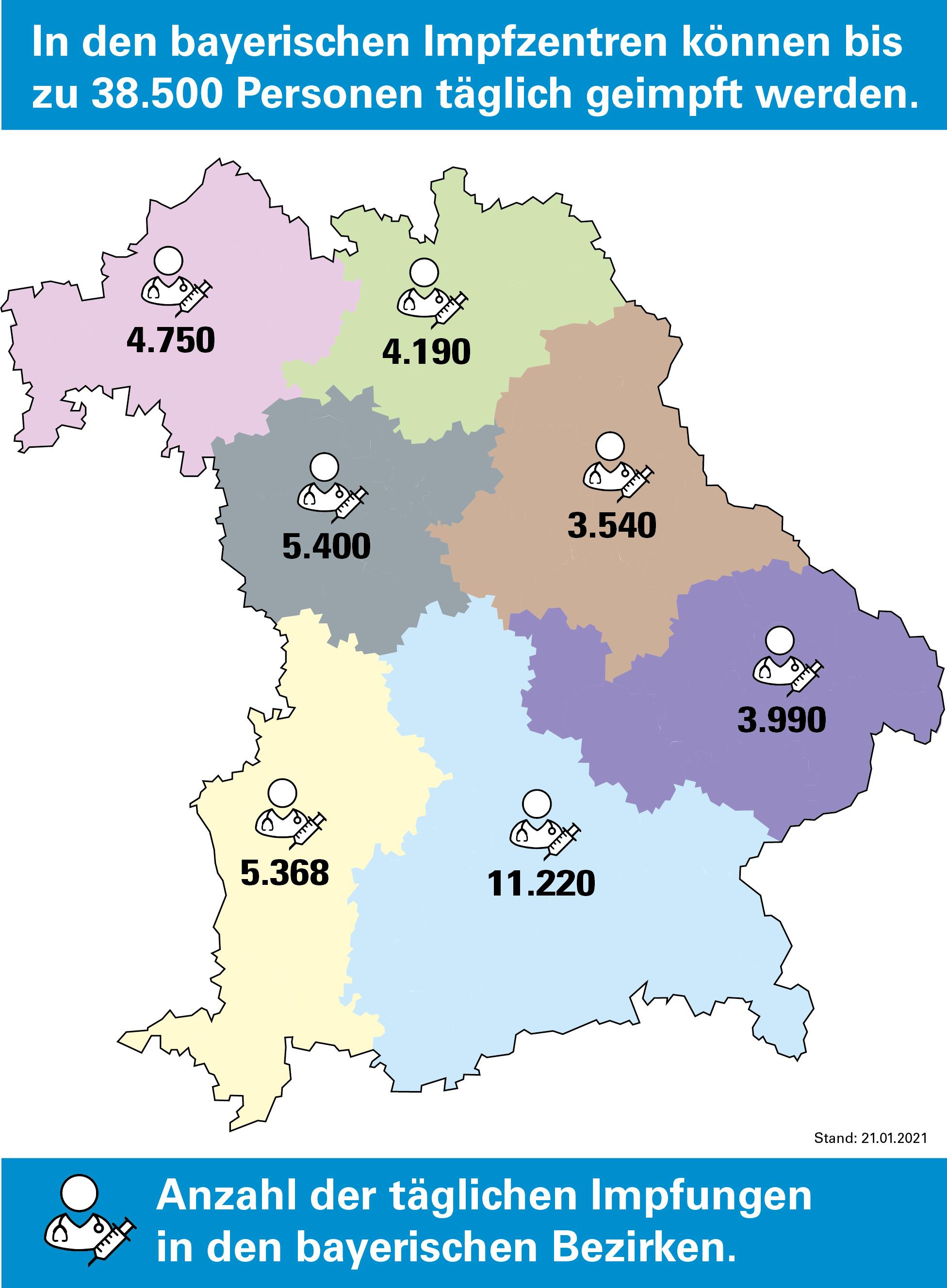 Coronavirus Impfung Bayerisches Staatsministerium Fur Gesundheit Und Pflege