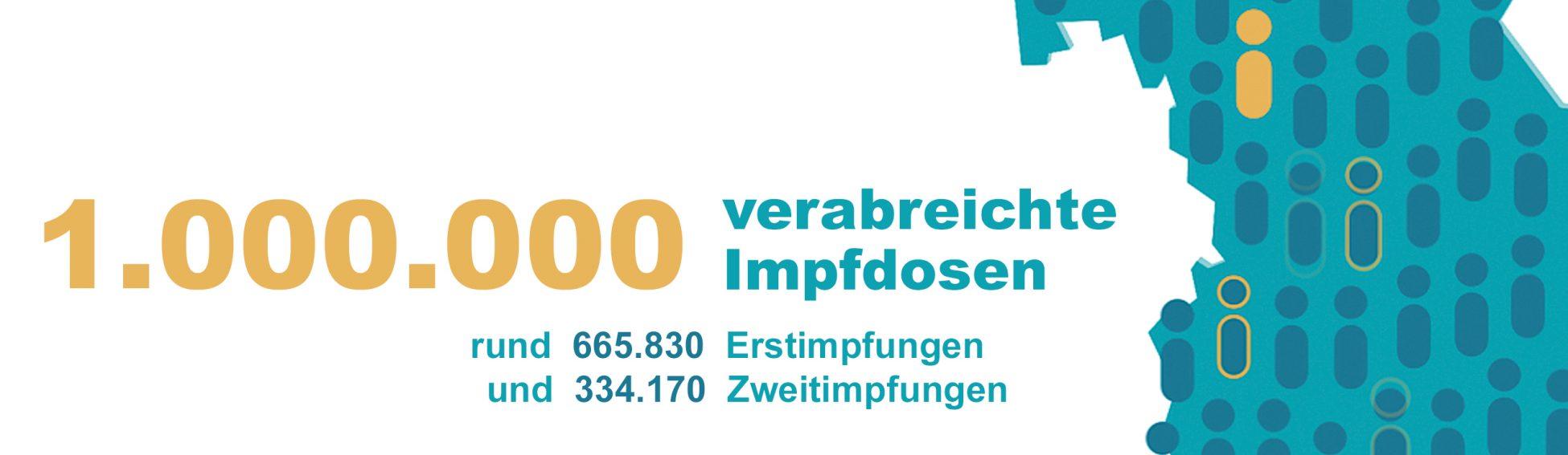 2021_02_27_1mio_impfung_header