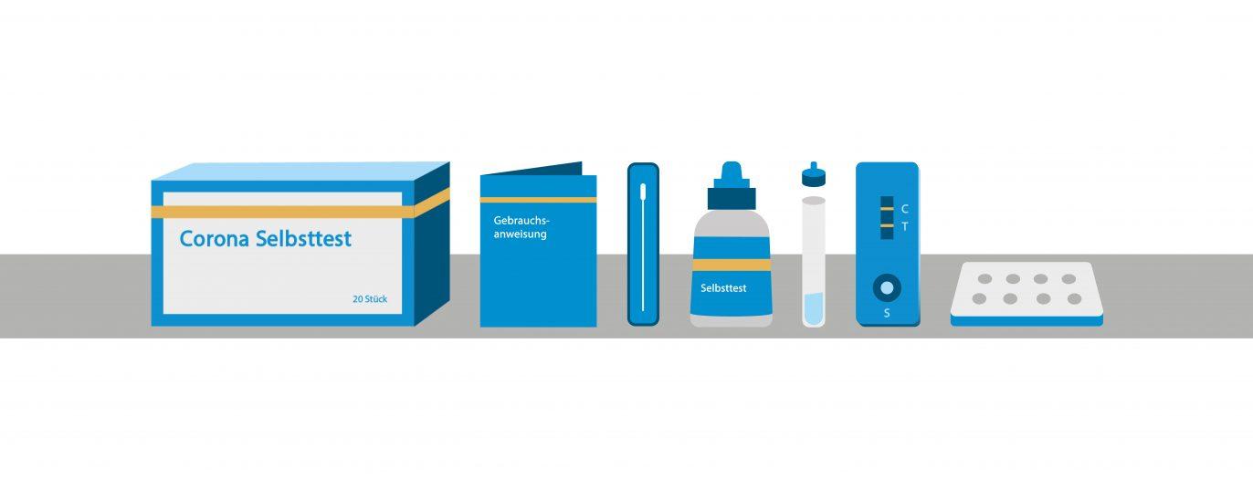 Headerbild für die Teststrategieseite mit Materialien für die Coronavirus-Testung