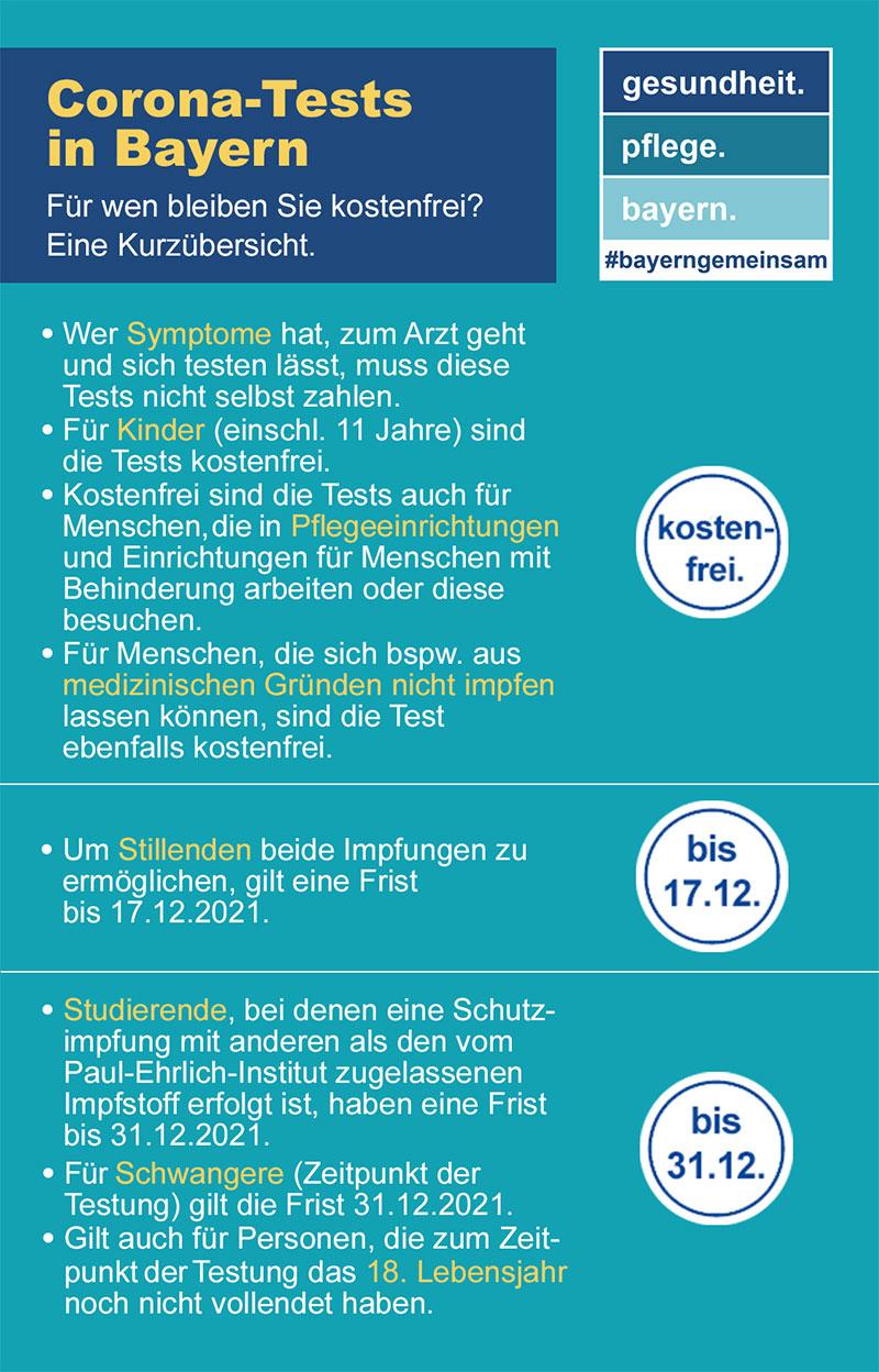 Übersicht zu kostenlosen Tests in Bayern seit dem 11. Oktober 2021